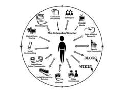 The Networked Teacher (jrhode) Tags: teacher network socialnetworking