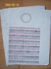 O Chart