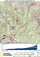Red Mountain Trail and elevation profile