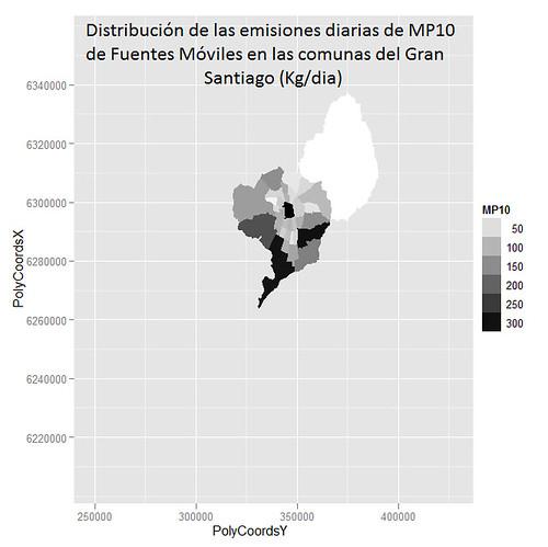 Distribución de las emisiones diarias de Fuentes Móviles diarias de MP10 en las comunas del Gran Santiago (Kg/dia)