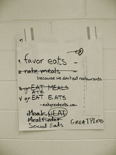Favoreats Idea Board