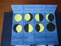 Phases of Moon -- flap book