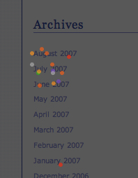 Crazy Egg Blog Analysis: Archive stats