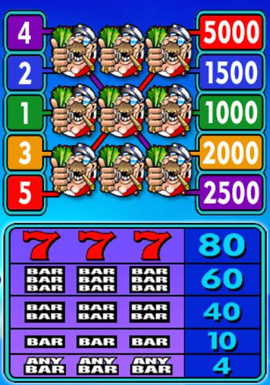 free Captain Cash slot mini symbol
