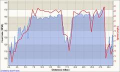 070725_Bike_intervals