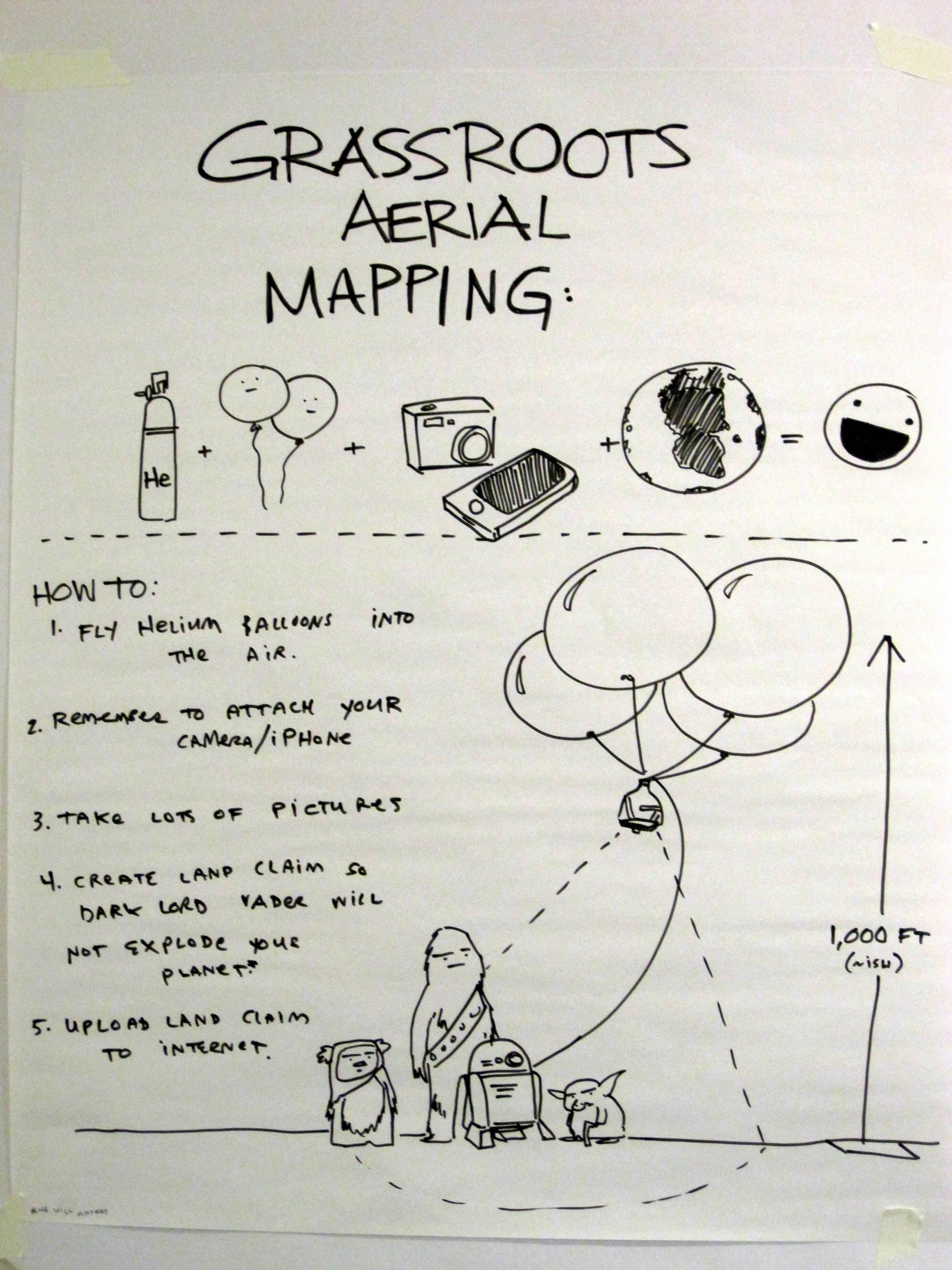 Grassroots Aerial Mapping Hack Sketch