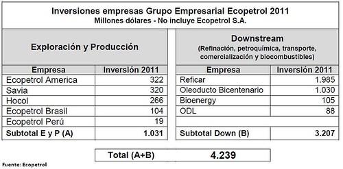 inversiones en empresas del grupo