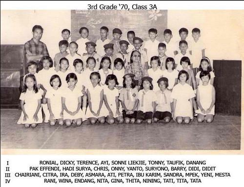 Obama's 3rd Grade Class, 1970