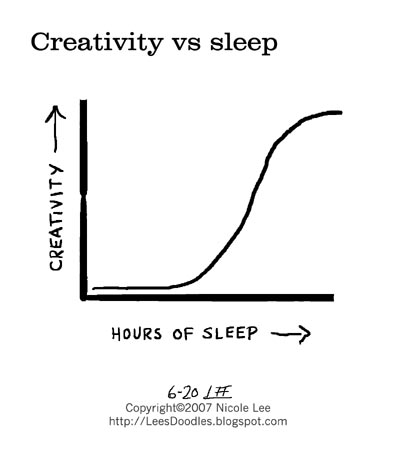 2007_06_20_creativity_vs_sleep