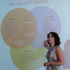 Venn of Identity