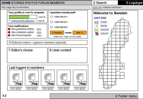 designprocess_1