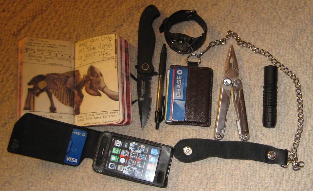 My Daily Accessories