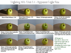 Lighting102: Unit-2.1-Apparent-Light-Size