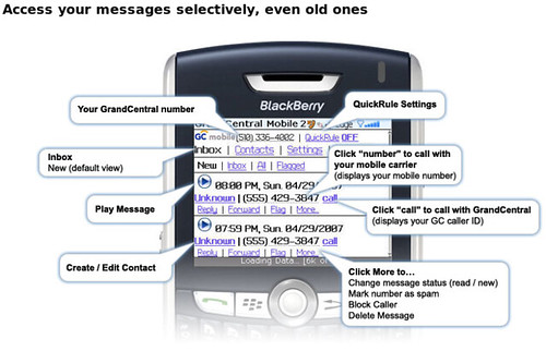GrandCentral: GC Mobile Inbox - Access your messages selectively, even old ones_1182860661077