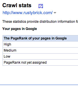 Google Webmaster Tools PageRank Bug?