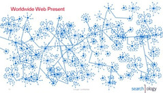 Picture of World Wide Web