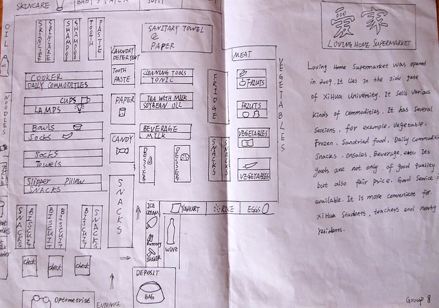 """Loving Home Supermarket"" (student map); XHU"