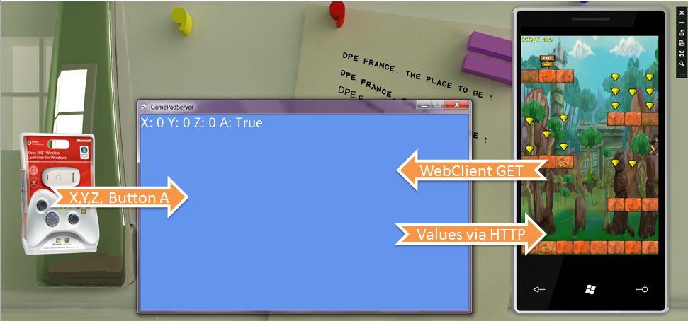 ArchiXNAGPAcceleroWP7