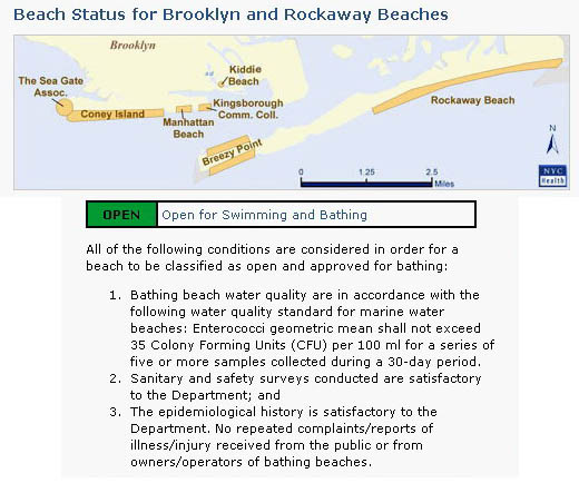 Beach Water Quality Map