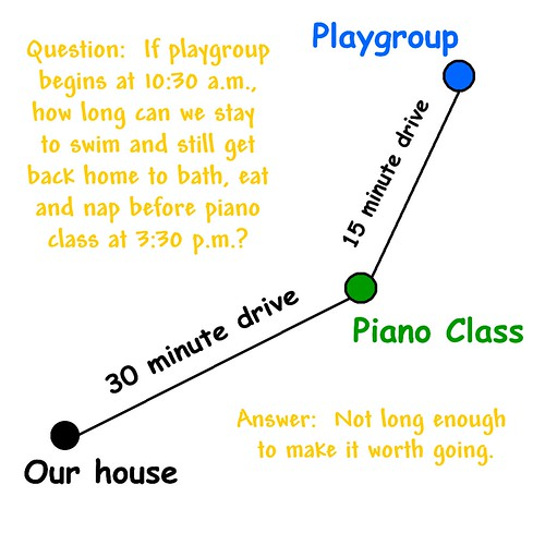 Playgroup Dilemma