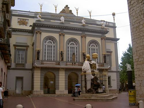 La ciudad de Figueres