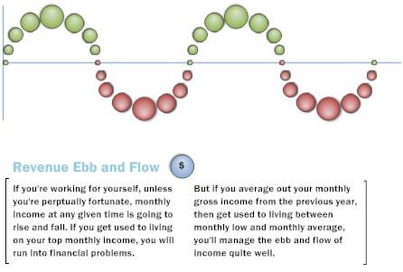 freelance-ebb+flow