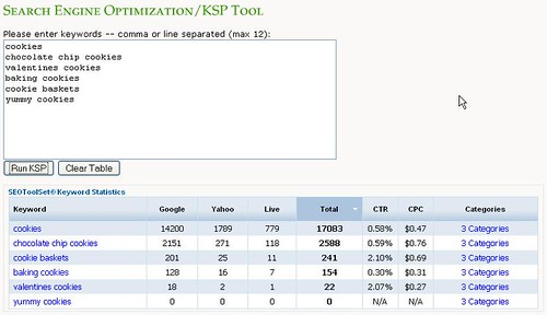 Search Engine Optimization/KSP tool