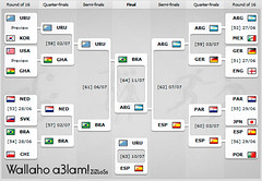 Netherlands vs Argentina (Final) Ensha`Allah ;| (ZiZLoSs) Tags: world africa cup portugal spain flag south flags final vs matches schedule 2010 quarterfinals semifinals germanyvsengland usavsghana argentinavsmexico argentinavsgermany brazilvsargentina zizloss usavsbrazil abdulazizalmanie netherlandsvsslovakia paraguayvsjapan paraguayvsspain argentinavsspain uruguayvskorea brazilvschile netherlandsvsbrazil uruguayvsusa httpzizlosscom