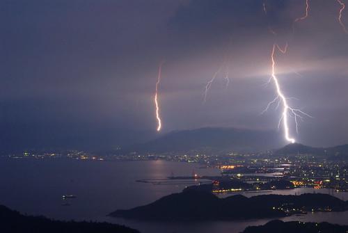 thundercloud #1