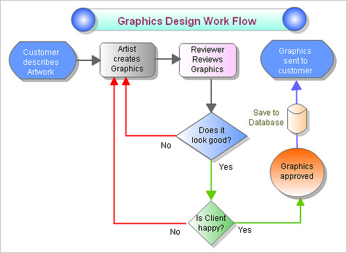 Definición de Escritorio de Windows » Concepto en