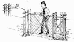 Pintu Counter Balance