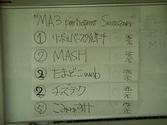 MA3participant session 投票結果