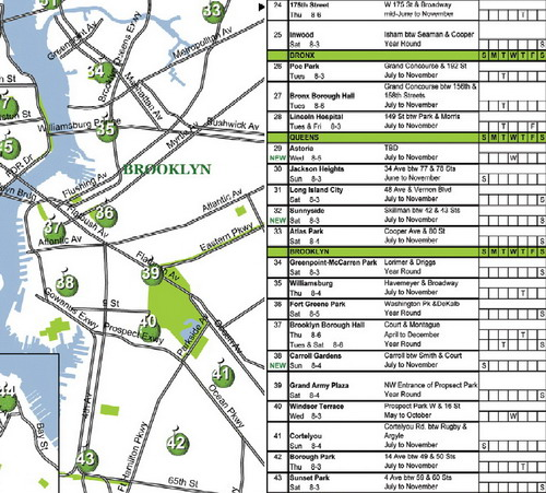 Brooklyn Greenmarkets Map