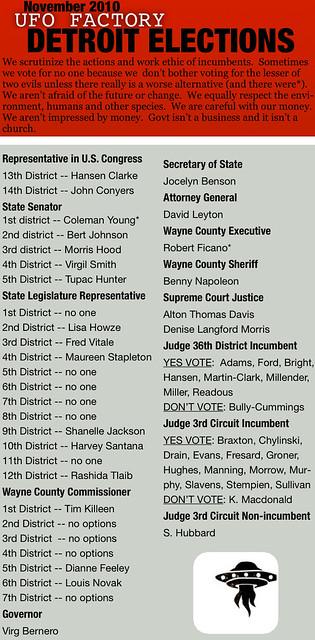 ufo the vote 2010
