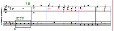貝多芬D大調協奏曲