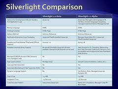 SL_comparison