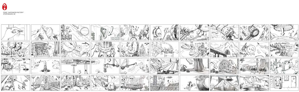 Coca Cola - The Happiness Factory - storyboard