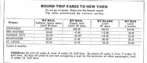 NYWF 1939 fares