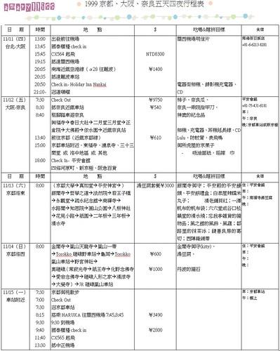 1999 京都大阪奈良旅行行程表
