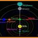 große kosmische Kreuz - Gran Cruz Cósmica