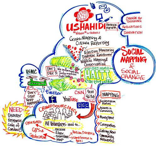 Ushahidi & Haiti Earthquake Crisis Mapping