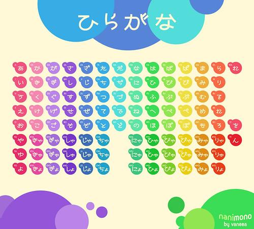 Hiragana Chart Large: Flickriver: Most Interesting Photos Tagged With Nanimono