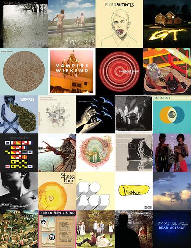 sounds, 2008