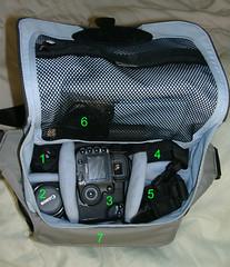 6 Million Dollar Home - Pretty much full (-spam-) Tags: 20d lensbaby canon 50mm crumpler camerabag inmybag 6milliondollarhome ef50mmf15mkii