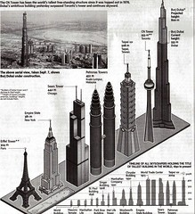 tallest buildings001