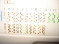 Machine Stitches Close