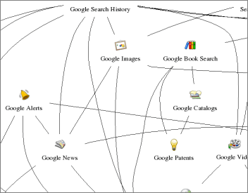 mapa productos de Google