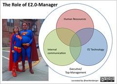 E20-superman