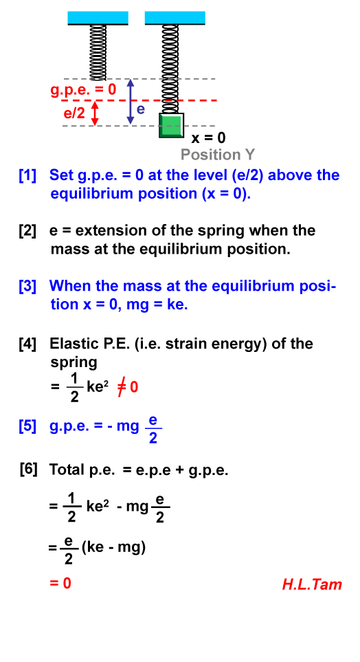 "[2] The ""elastic potential energy"" is the term we used in university or"