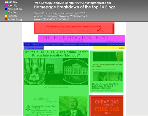 Homepage Analysis: Huffington Post